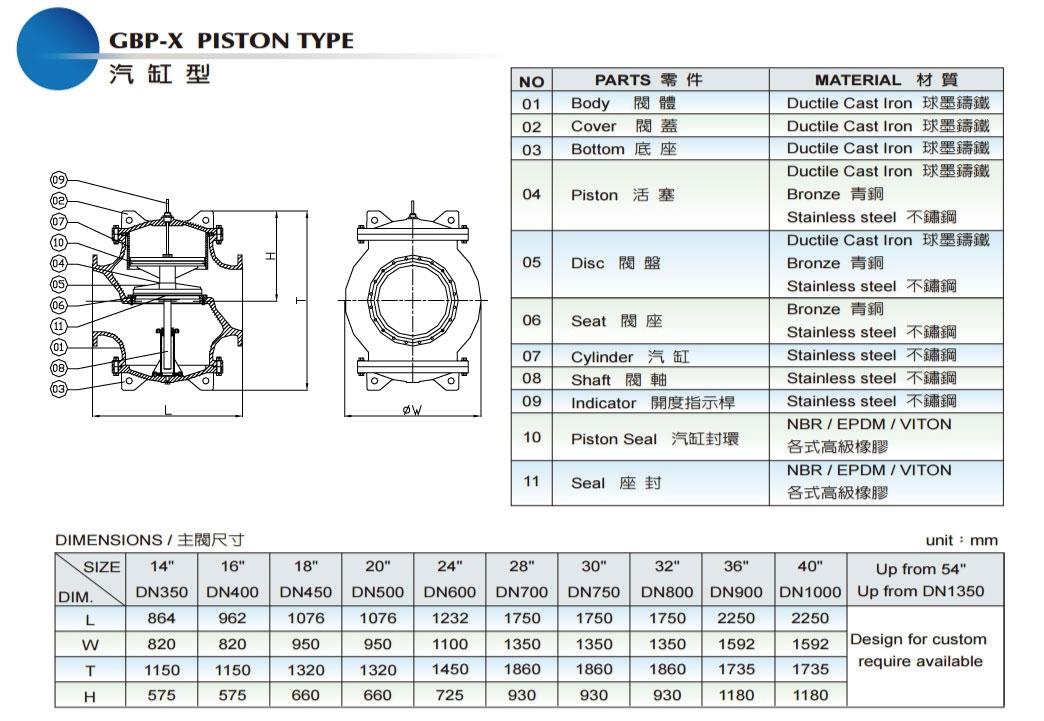 proimages/Hydraulic_Control_Valves/水力控制閥汽缸型材質與尺吋表.jpg